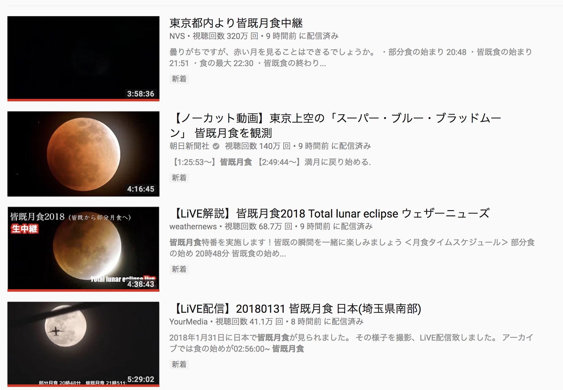 total-lunar-eclipse_rank